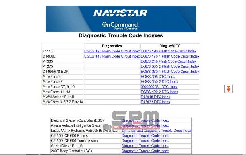 Código de Falla DTC International Trucks
