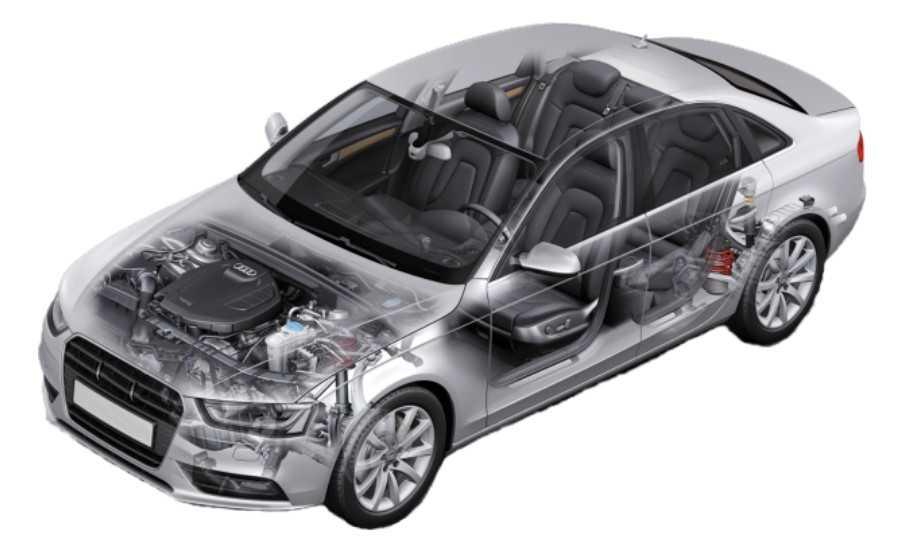 Actuadores del vehículo interna