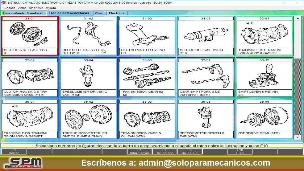 Catalogo de partes TOYOTA EPC partes de la carrocería